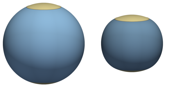 Caps on the unit sphere and on a smaller sphere