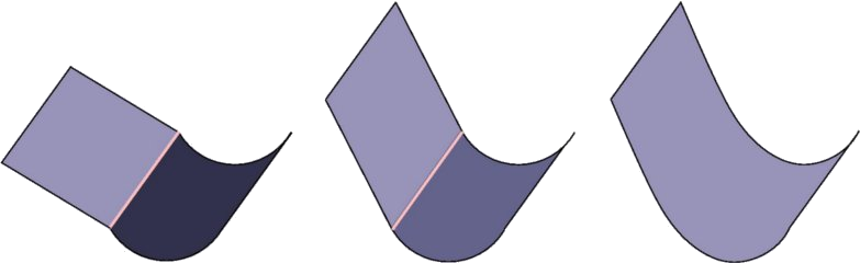 Three examples : a surface of class C°, a surface of class C¹ and a surface of class C²